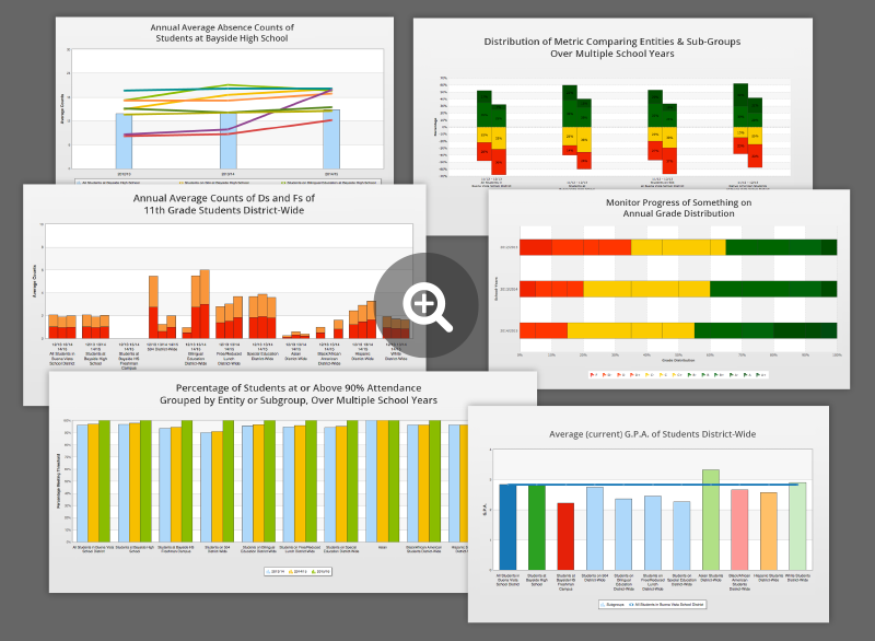 Available KPIs Preview